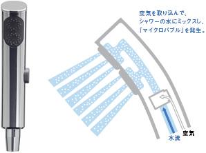 エステケアシャワー マイクロバブル